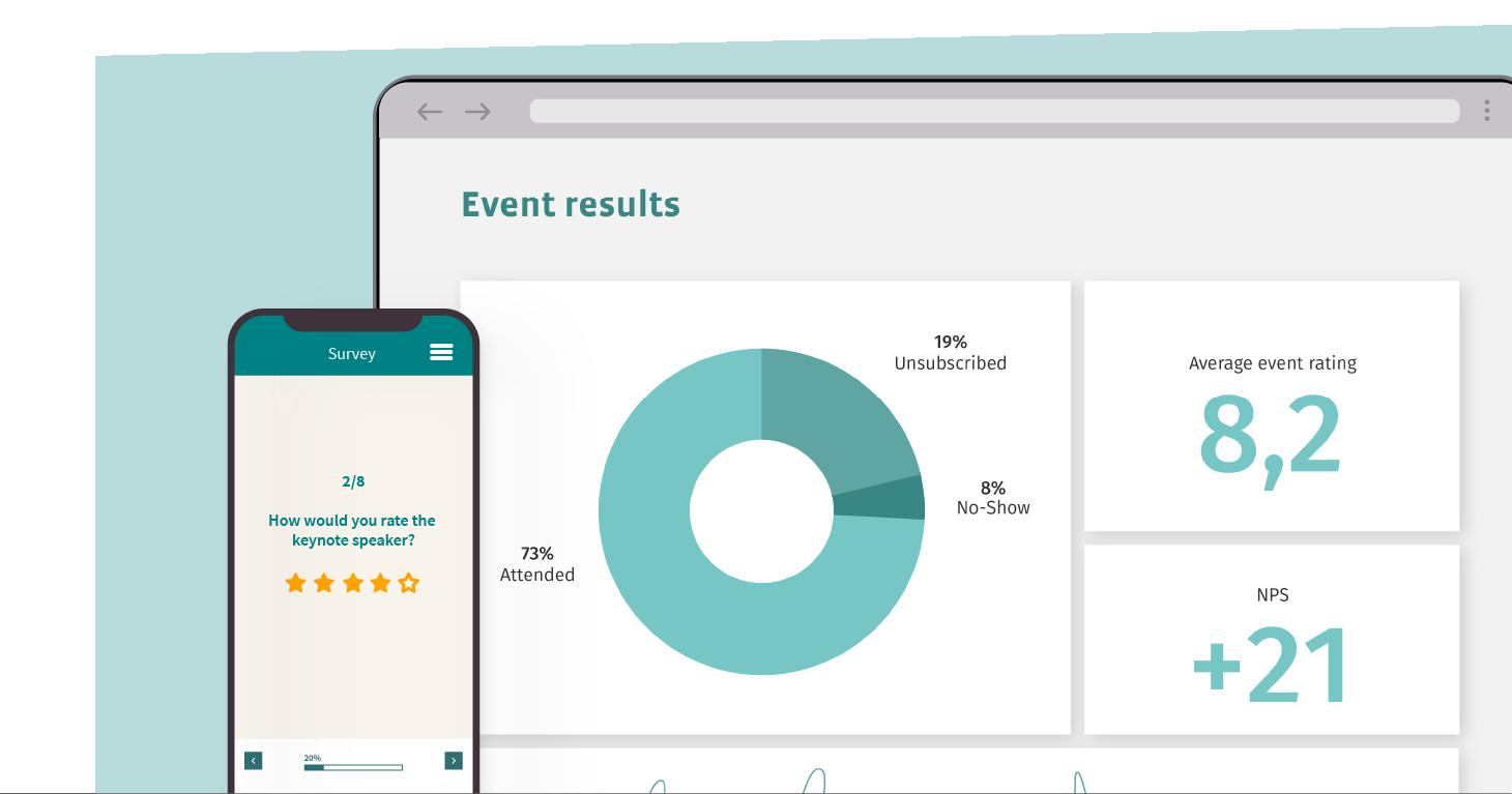09_Evalueren&analyseren_Enquete+statistieken