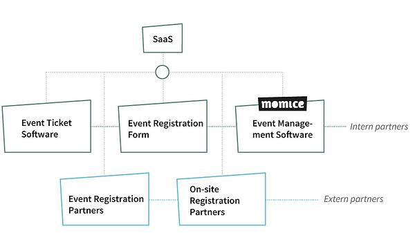 overview-registration-systems-blog
